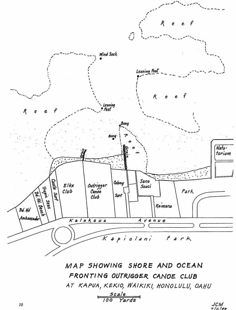 Swim Map